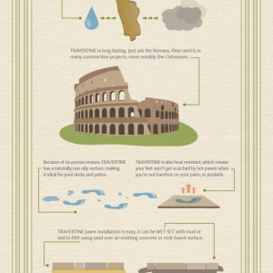 Benefits of Travertine Pavers Explained, Infographic Style